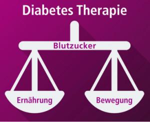Waage: Ernährung und Bewegung bringen Blutzucker in Balance